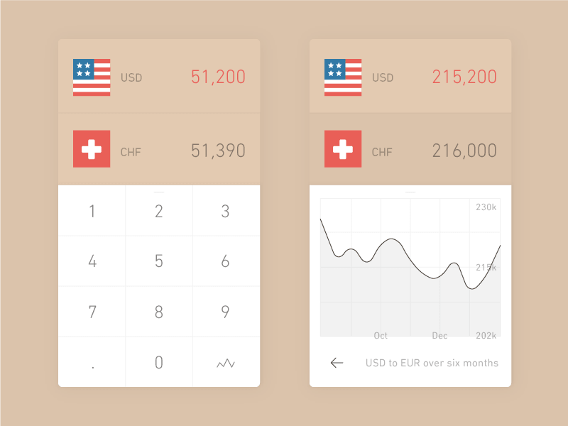 Currency graphs v1.3 2 min 2