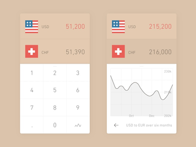 Thumb currency graphs v1.3 2 min 2