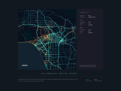 Thumb map visualization   los angeles 1x